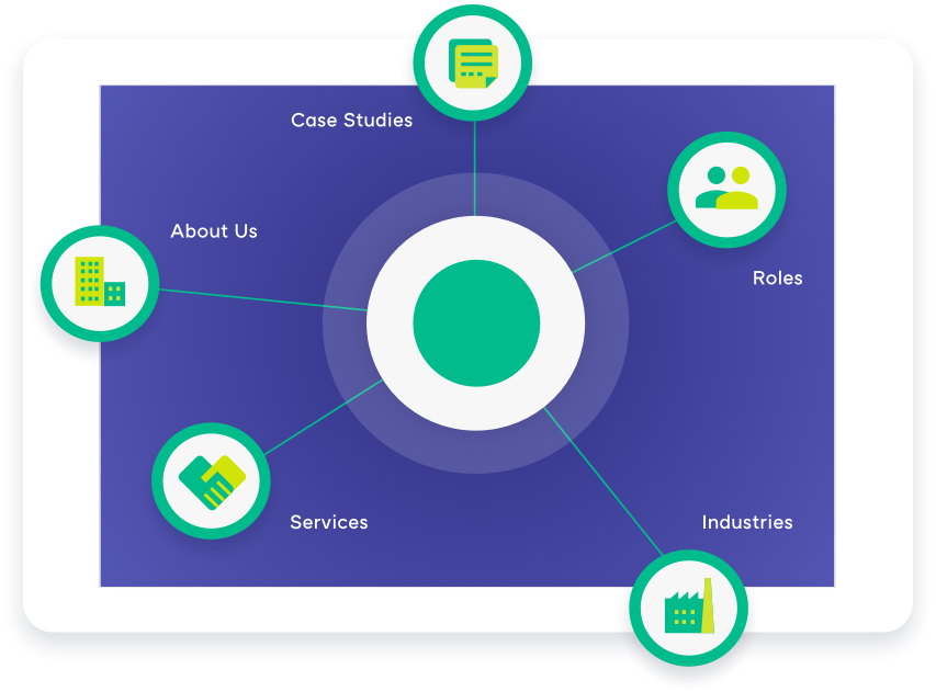 Transformez des dossiers statiques en navigation interactive