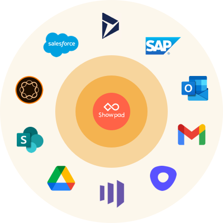 Connected with the sales and marketing tools you love