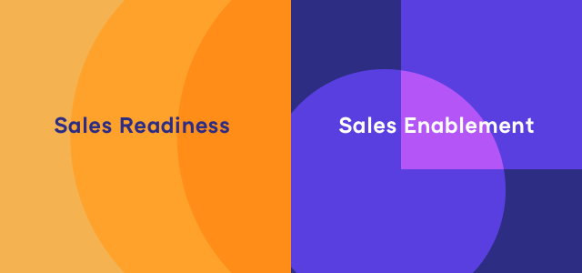 Sales Readiness vs. Sales Enablement: What's the Difference?